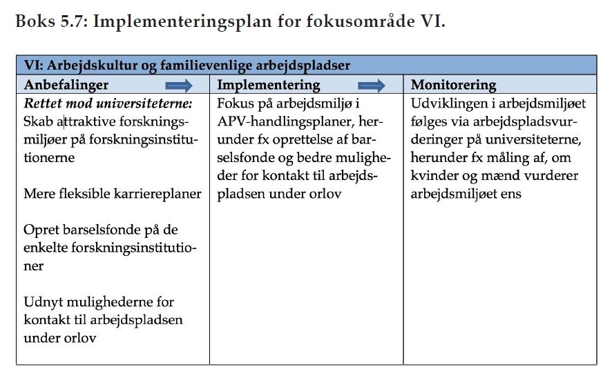 kvinder køn og forskning Frederiksberg