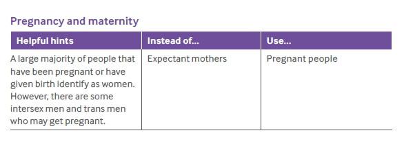hvad er ligestilling hvordan ved man om man er gravid